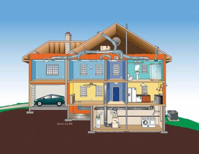 diagram+of+energy+efficient+home+California+Energy+Services.jpeg